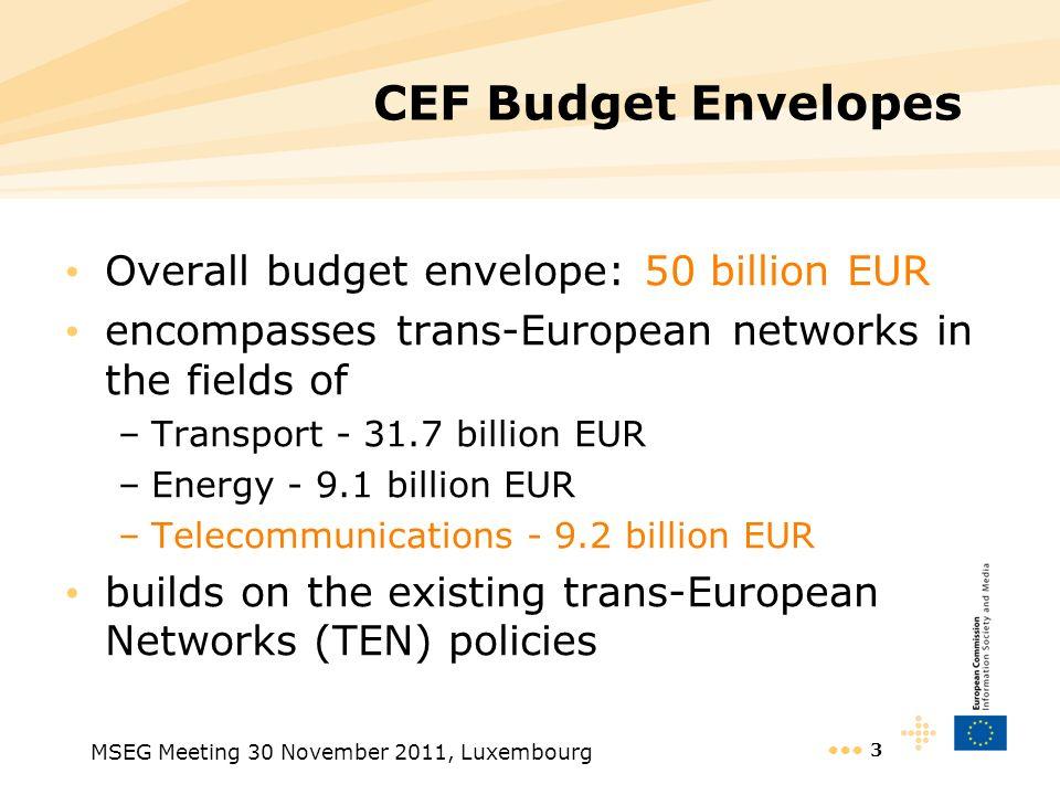 MSEG Meeting 30 November 2011, Luxembourg 3 CEF Budget Envelopes Overall budget envelope: 50 billion EUR encompasses trans-European networks in the fi