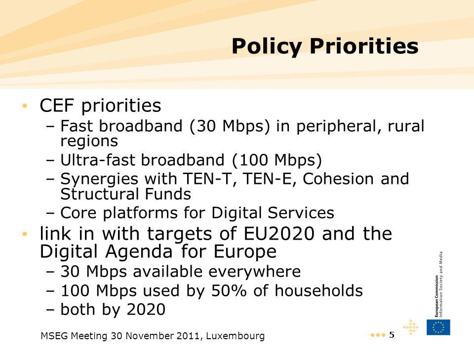 MSEG Meeting 30 November 2011, Luxembourg 5 Policy Priorities CEF priorities –Fast broadband (30 Mbps) in peripheral, rural regions –Ultra-fast broadb