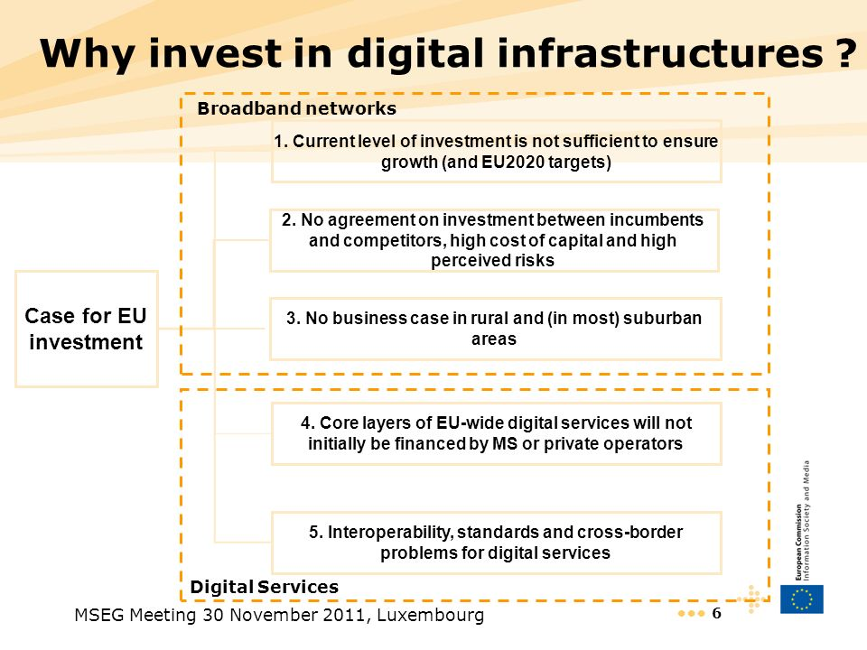 MSEG Meeting 30 November 2011, Luxembourg 6 Why invest in digital infrastructures ? Case for EU investment 1. Current level of investment is not suffi