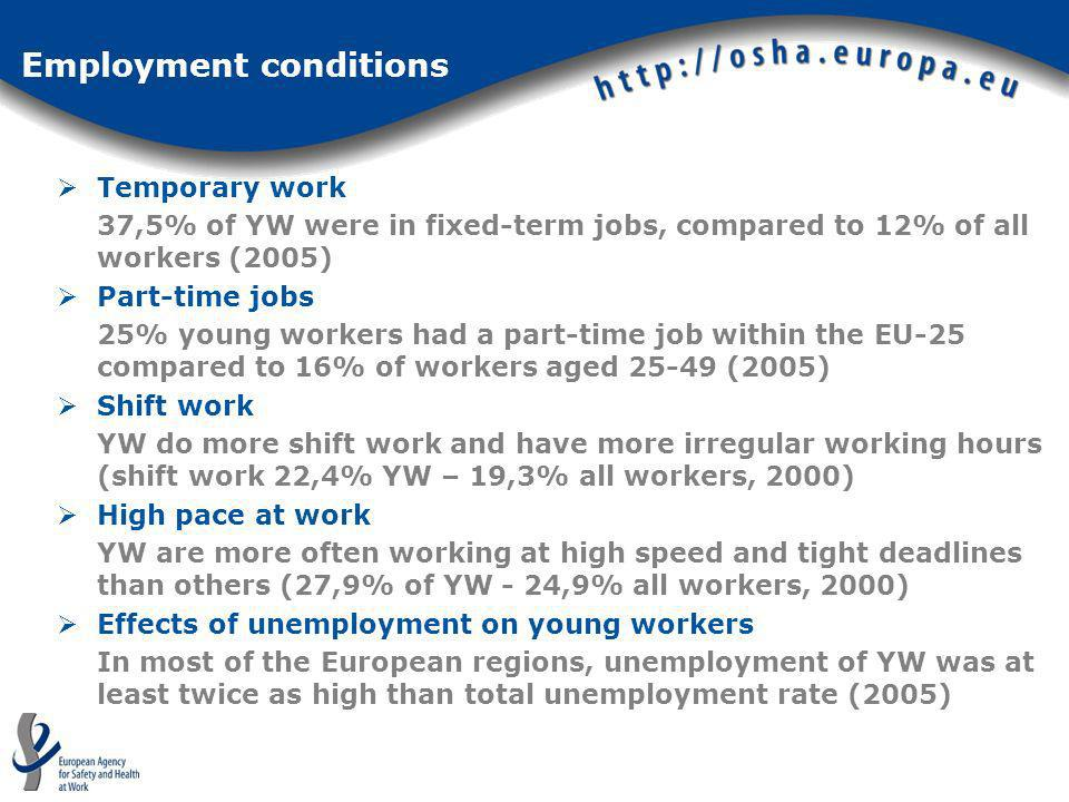 Employment conditions Temporary work 37,5% of YW were in fixed-term jobs, compared to 12% of all workers (2005) Part-time jobs 25% young workers had a