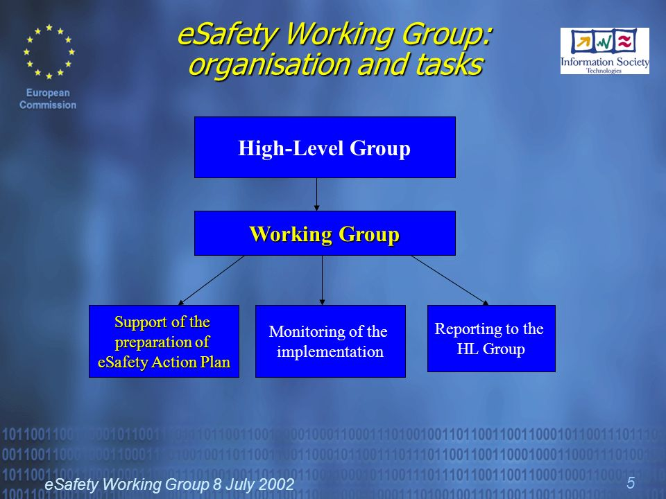 eSafety Working Group 8 July 2002 5 eSafety Working Group: organisation and tasks High-Level Group Support of the preparation of eSafety Action Plan Reporting to the HL Group Working Group Monitoring of the implementation