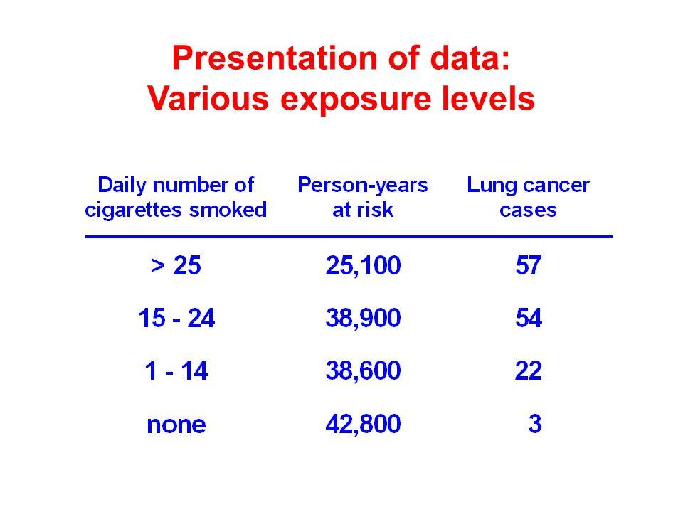 Presentation of data: Various exposure levels