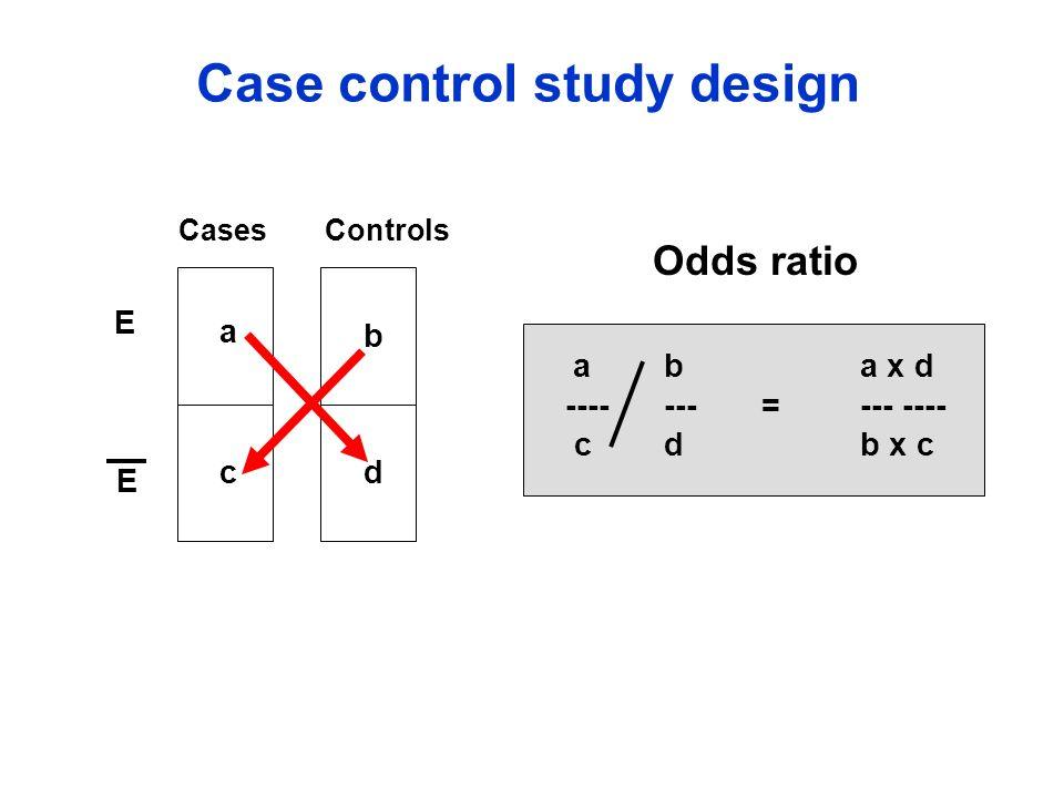 Case control study design CasesControls E E a b c d ab a x d ---- ---=--- ---- cdb x c Odds ratio