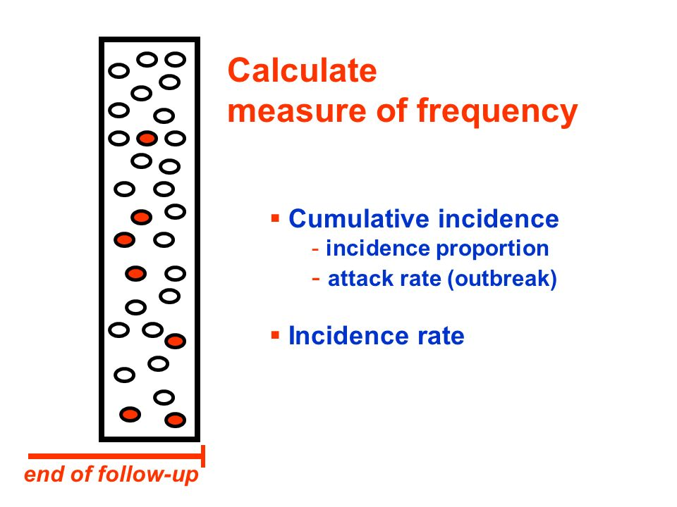 Calculate measure of frequency Cumulative incidence - incidence proportion - attack rate (outbreak) Incidence rate end of follow-up
