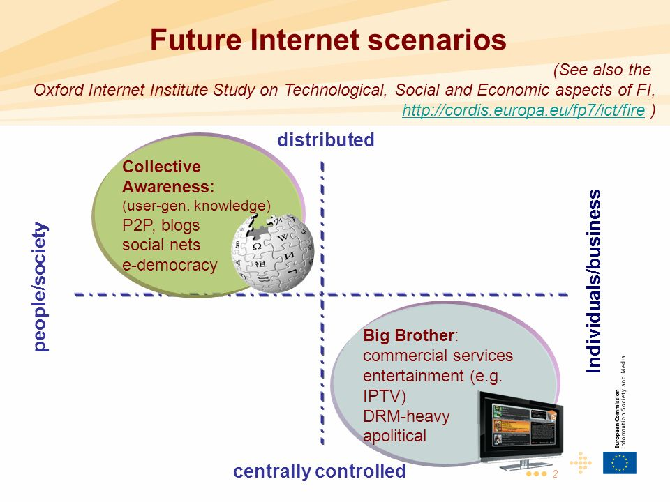 2 people/society Individuals/business distributed c entrally controlled Future Internet scenarios (See also the Oxford Internet Institute Study on Tec