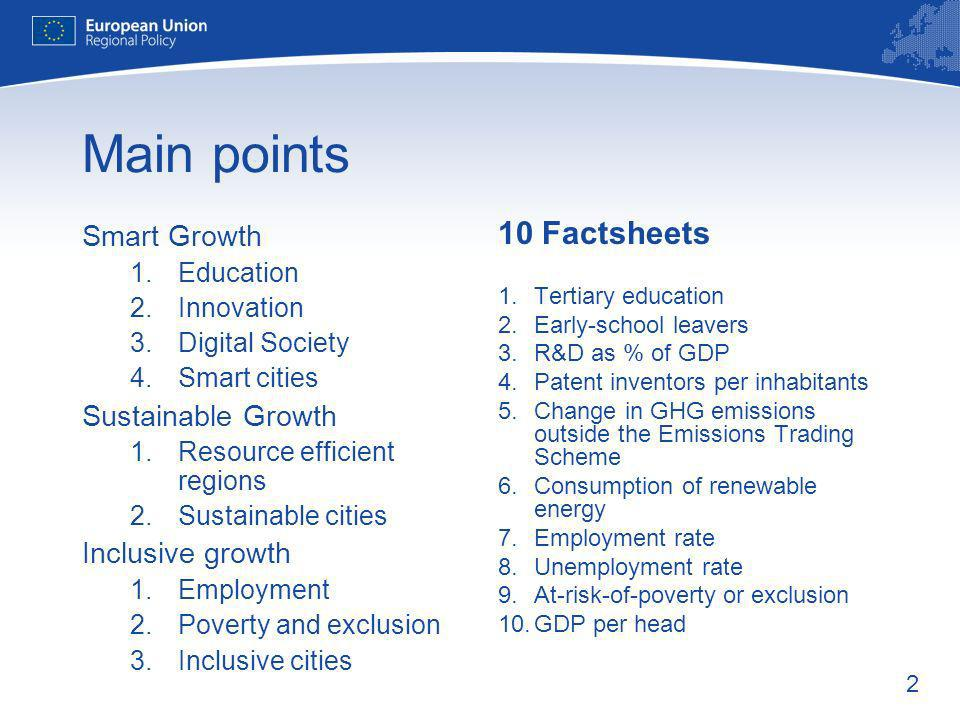 2 Main points Smart Growth 1.Education 2.Innovation 3.Digital Society 4.Smart cities Sustainable Growth 1.Resource efficient regions 2.Sustainable cities Inclusive growth 1.Employment 2.Poverty and exclusion 3.Inclusive cities 10 Factsheets 1.Tertiary education 2.Early-school leavers 3.R&D as % of GDP 4.Patent inventors per inhabitants 5.Change in GHG emissions outside the Emissions Trading Scheme 6.Consumption of renewable energy 7.Employment rate 8.Unemployment rate 9.At-risk-of-poverty or exclusion 10.GDP per head