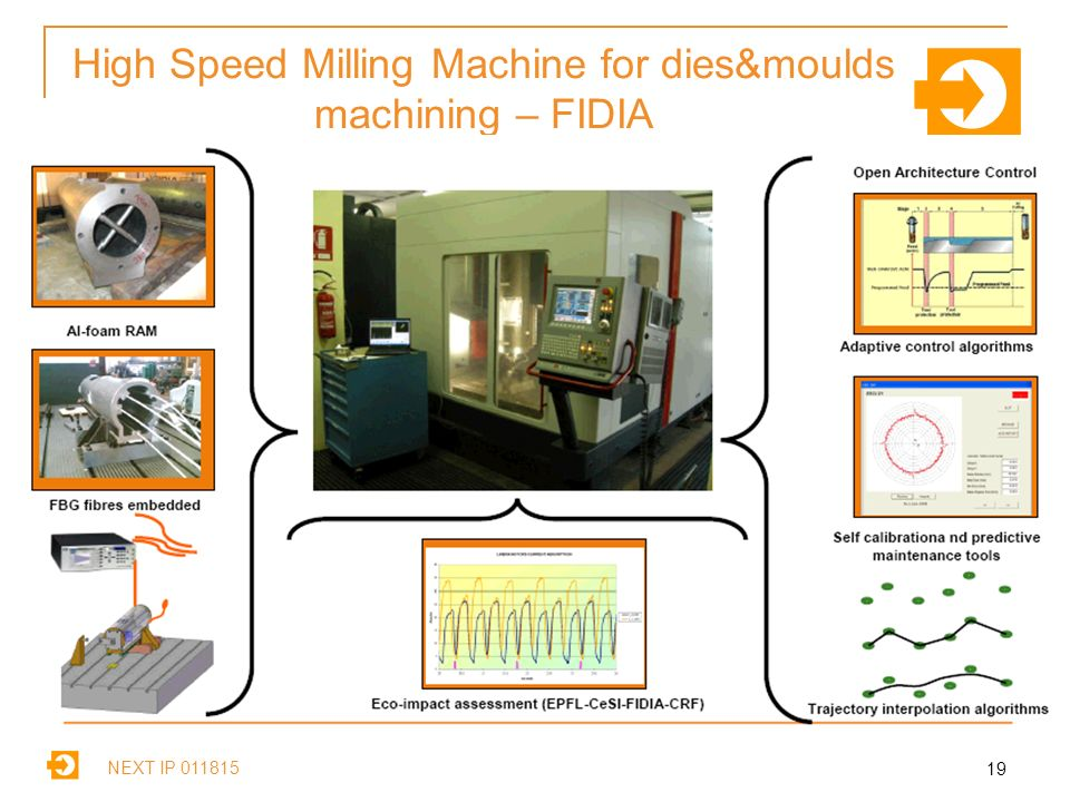 NEXT IP High Speed Milling Machine for dies&moulds machining – FIDIA