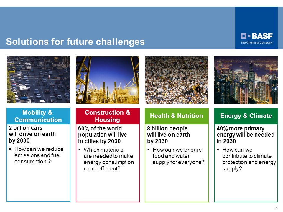 12 Solutions for future challenges Construction & Housing 60% of the world population will live in cities by 2030 Which materials are needed to make e