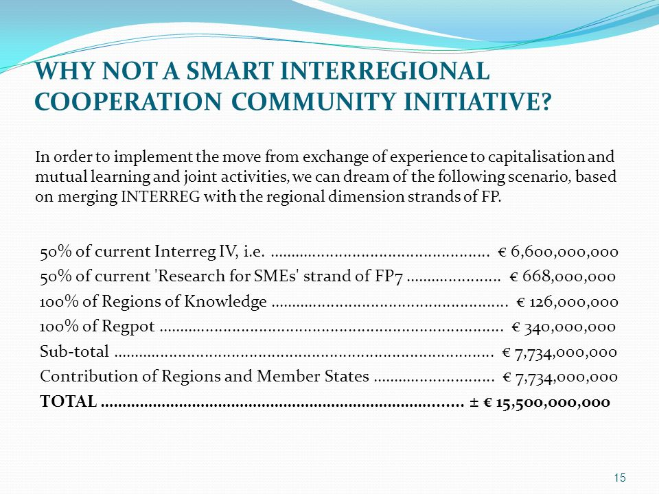 WHY NOT A SMART INTERREGIONAL COOPERATION COMMUNITY INITIATIVE.