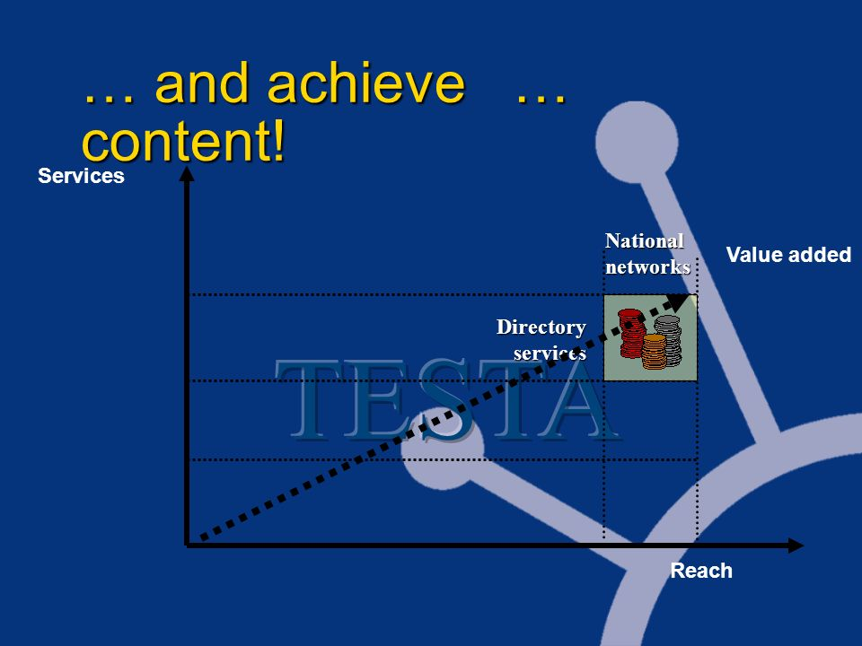 … and achieve … content! Reach Services Directory services National networks Value added