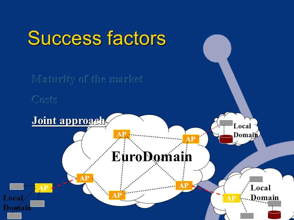 Success factors AP EuroDomain Local Domain