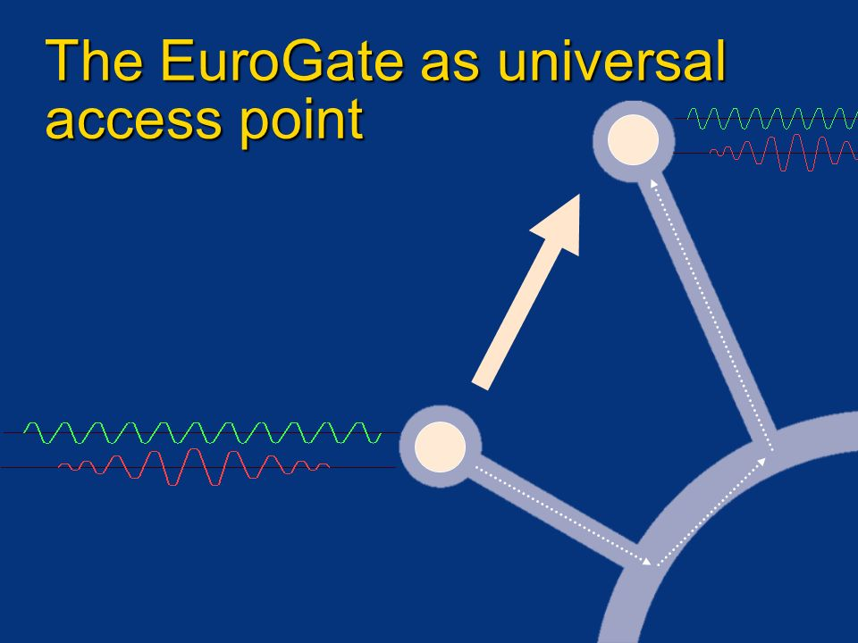 The EuroGate as universal access point