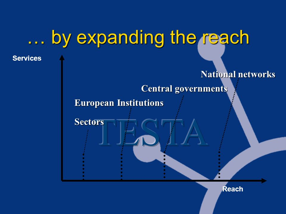 … by expanding the reach Reach Services Sectors European Institutions Central governments National networks