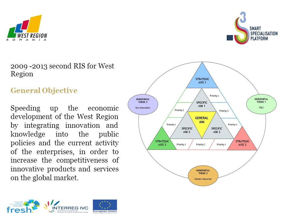 General Objective Speeding up the economic development of the West Region by integrating innovation and knowledge into the public policies and the current activity of the enterprises, in order to increase the competitiveness of innovative products and services on the global market.