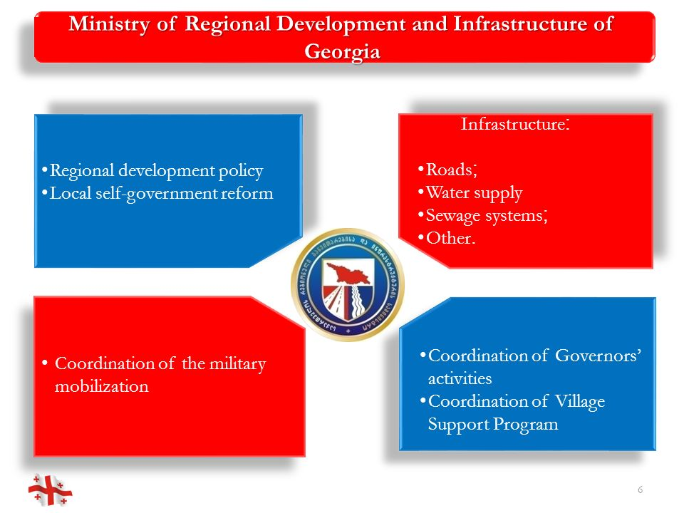 Local Self-Government and Regional Development Policy Reform Main directions of the reform: – Decentralization of governance – Ratification of the European Charter on Local Self-Governance – New legislation on local self-governance Number of self-governing units was reduced from 1000 to 69: – 5 self-governing cities – 64 municipalities 7
