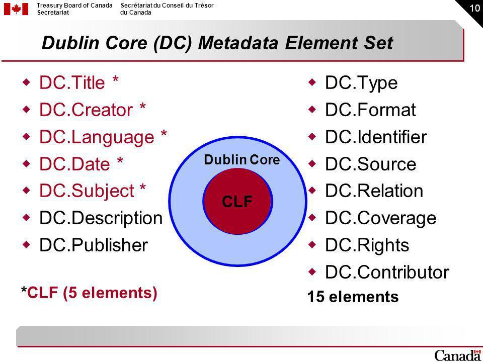 10 Treasury Board of Canada Secretariat Secrétariat du Conseil du Trésor du Canada Dublin Core (DC) Metadata Element Set DC.Title * DC.Creator * DC.Language * DC.Date * DC.Subject * DC.Description DC.Publisher *CLF (5 elements) DC.Type DC.Format DC.Identifier DC.Source DC.Relation DC.Coverage DC.Rights DC.Contributor 15 elements CLF Dublin Core