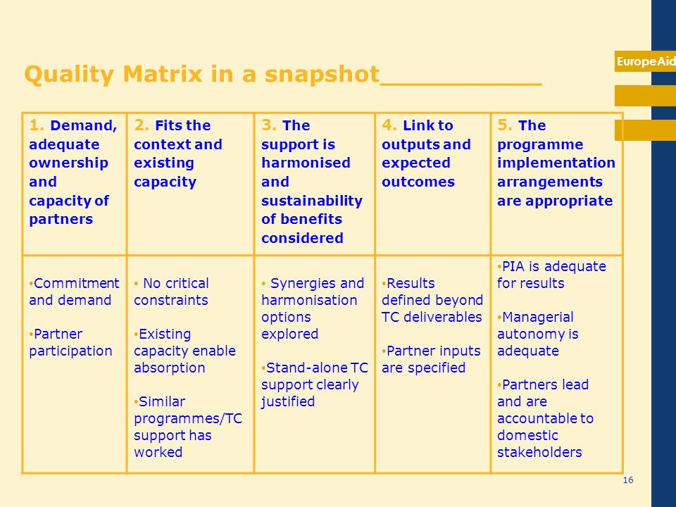 EuropeAid 16 Quality Matrix in a snapshot__________ 1. Demand, adequate ownership and capacity of partners 2. Fits the context and existing capacity 3