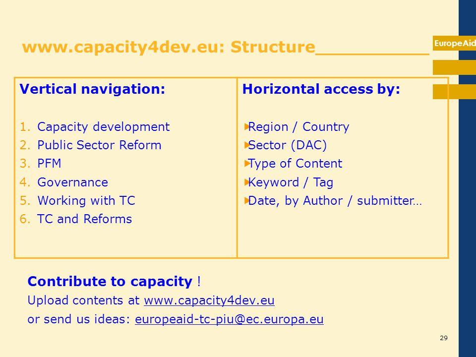 EuropeAid www.capacity4dev.eu: Structure__________ Contribute to capacity ! Upload contents at www.capacity4dev.eu or send us ideas: europeaid-tc-piu@