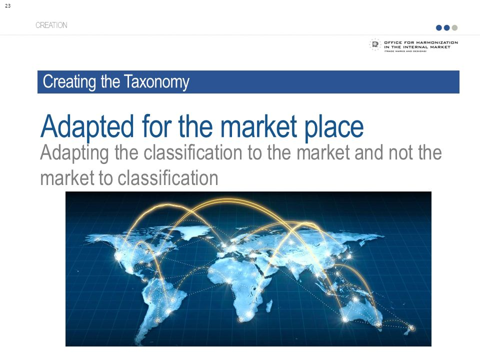CREATION Adapting the classification to the market and not the market to classification 23 Adapted for the market place Creating the Taxonomy