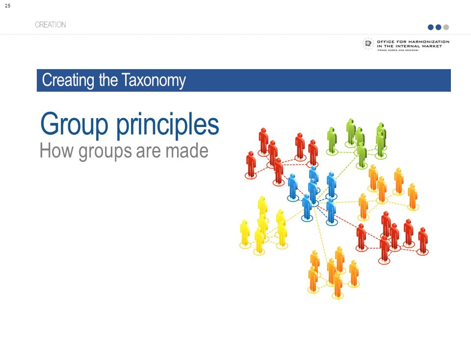CREATION How groups are made 25 Creating the Taxonomy Group principles
