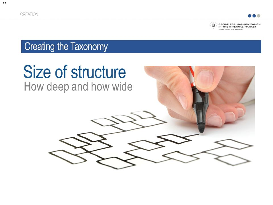 CREATION 27 Creating the Taxonomy How deep and how wide Size of structure