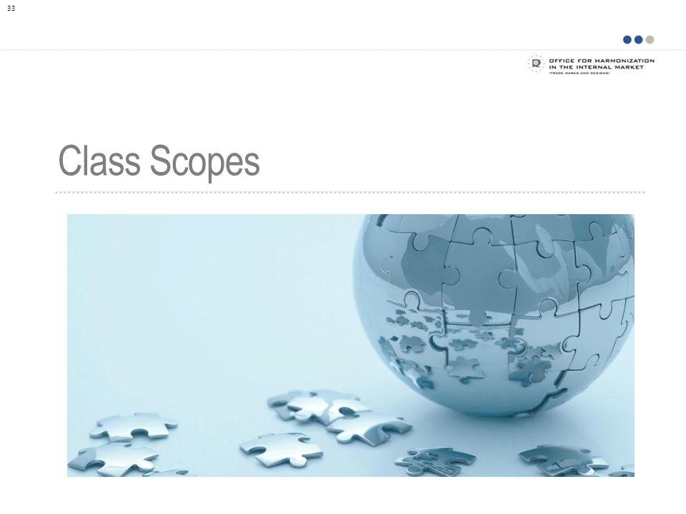 33 Class Scopes