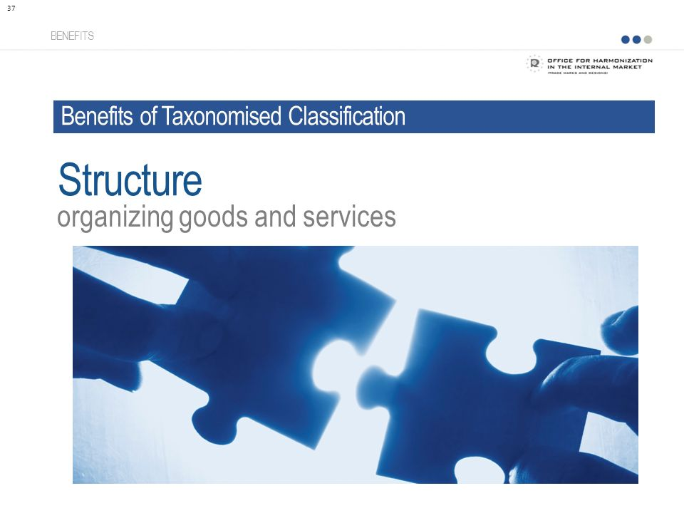 BENEFITS organizing goods and services 37 Structure Benefits of Taxonomised Classification