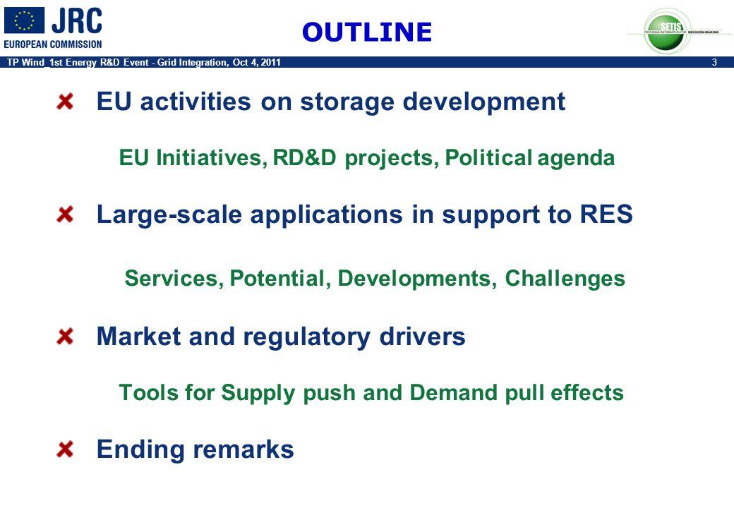 TP Wind_1st Energy R&D Event - Grid Integration, Oct 4, 20113 OUTLINE EU activities on storage development EU Initiatives, RD&D projects, Political ag