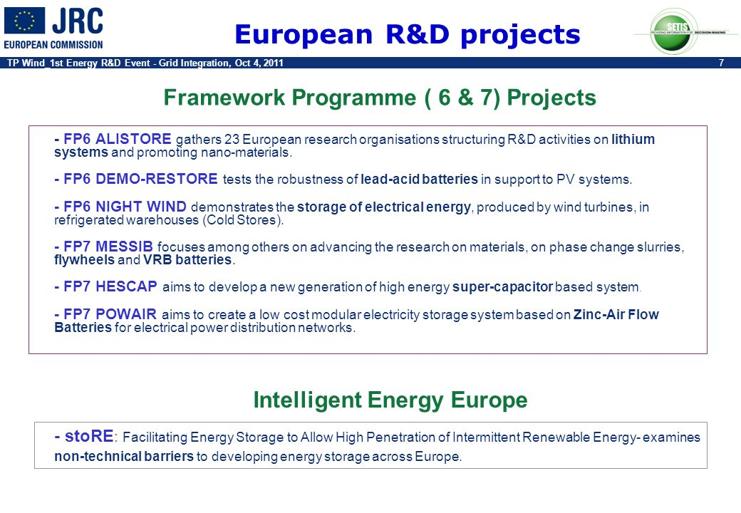 TP Wind_1st Energy R&D Event - Grid Integration, Oct 4, 20117 European R&D projects - FP6 ALISTORE gathers 23 European research organisations structur
