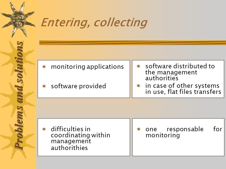 Entering, collecting Problems and solutions software distributed to the management authorities in case of other systems in use, flat files transfers monitoring applications software provided one responsable for monitoring difficulties in coordinating within management authorithies