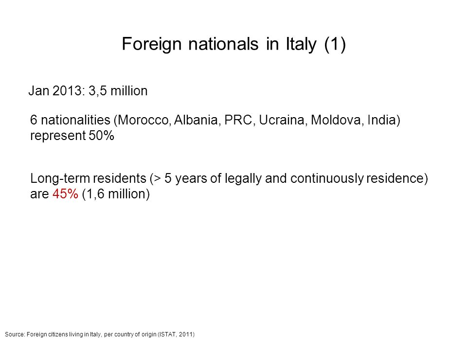 Foreign nationals in Italy (1) Jan 2013: 3,5 million 6 nationalities (Morocco, Albania, PRC, Ucraina, Moldova, India) represent 50% Long-term residents (> 5 years of legally and continuously residence) are 45% (1,6 million) Source: Foreign citizens living in Italy, per country of origin (ISTAT, 2011)
