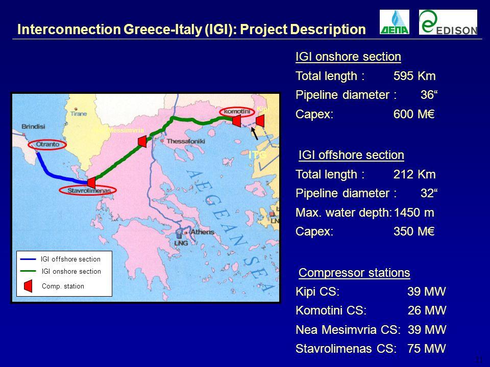21 IGI onshore section Total length : 595 Km Pipeline diameter : 36 Capex:600 M IGI offshore section Total length : 212 Km Pipeline diameter : 32 Max.