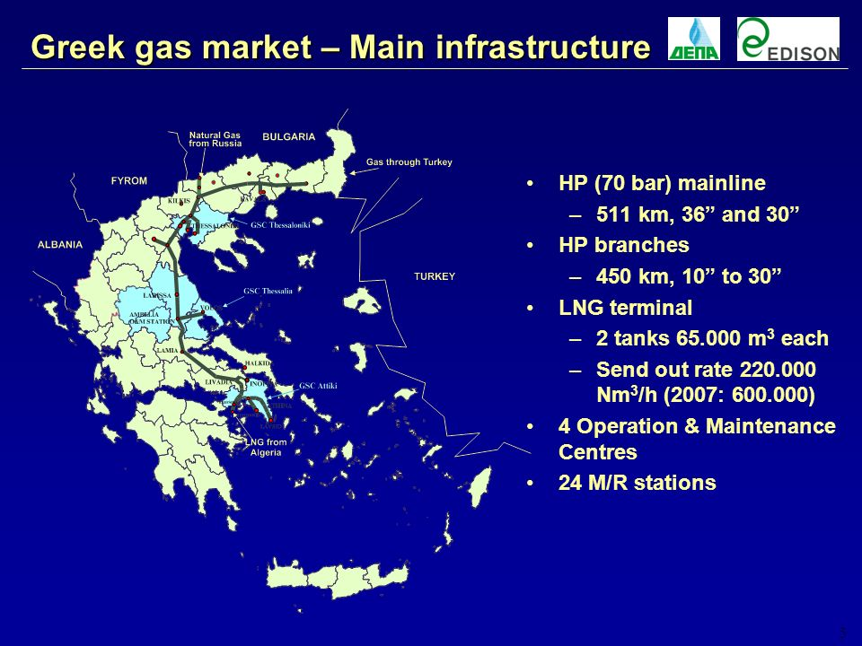 16 Edison Development Plan (1/2) Power availability mix (TWh) (a) (a) Net of losses and settlements with National Grid Operator (GRTN) Import and domestic purchases Edison hydroelectric and wind production Edison thermoelectric production 51.5 2004 44,3 3,7 3,5 0 5 10 15 20 25 30 35 40 45 50 55 54 2009 60 65 70 75