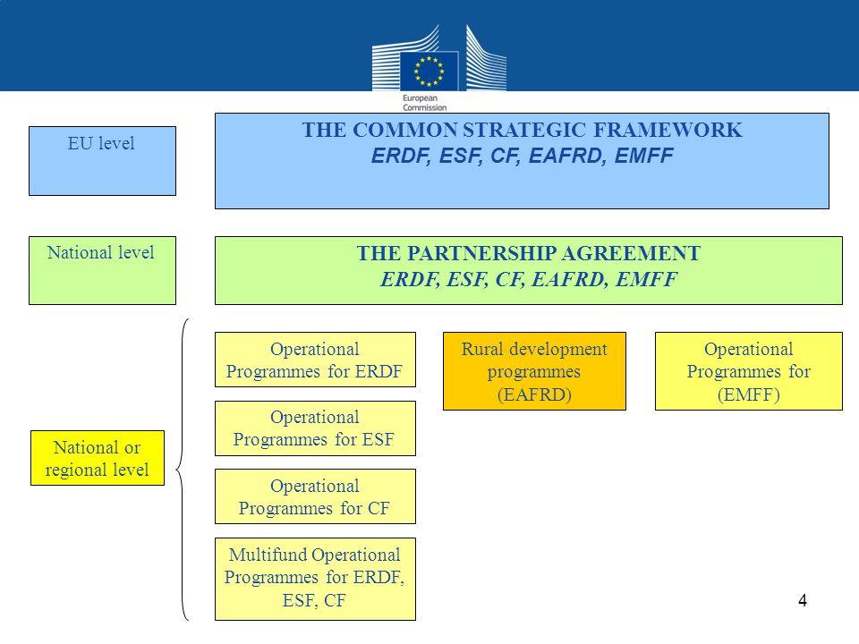 THE COMMON STRATEGIC FRAMEWORK ERDF, ESF, CF, EAFRD, EMFF THE PARTNERSHIP AGREEMENT ERDF, ESF, CF, EAFRD, EMFF National or regional level Operational