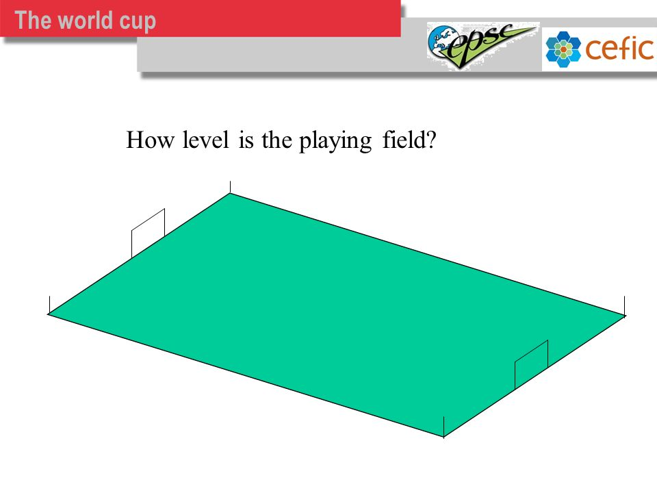 The world cup How level is the playing field?