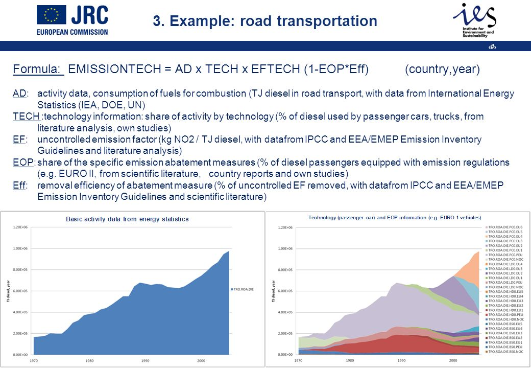 9 Result: NO x emissions from diesel combustion in road transport in various world regions (unit Tg NO 2 ) 3.