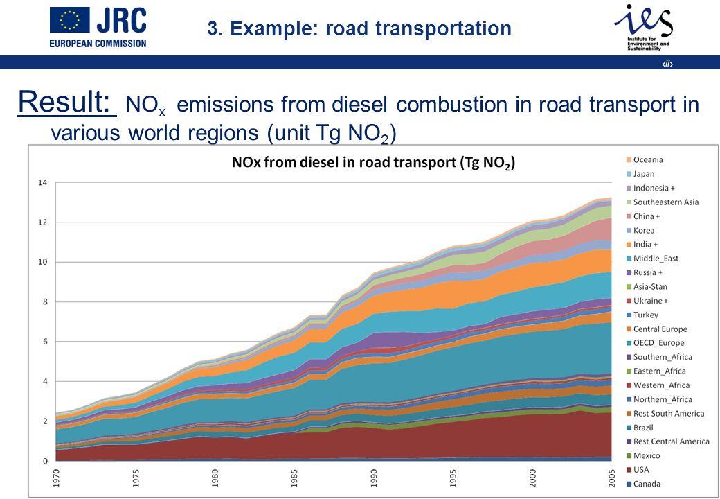 10 4. greenhouse gas emissions (Tg CO 2 eq.)