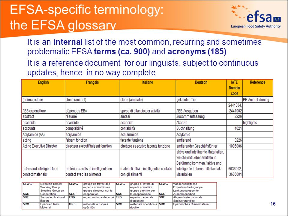 EFSA-specific terminology: the EFSA glossary 16 It is an internal list of the most common, recurring and sometimes problematic EFSA terms (ca.