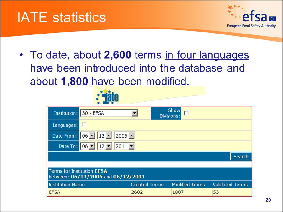 IATE statistics To date, about 2,600 terms in four languages have been introduced into the database and about 1,800 have been modified.