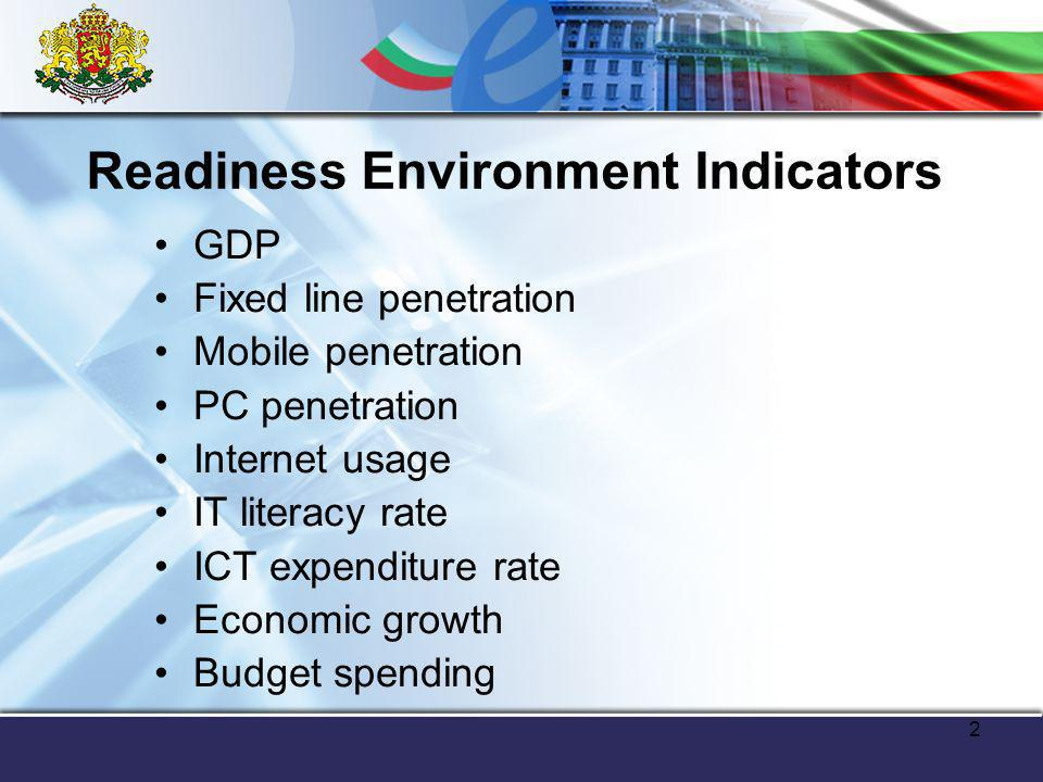 2 Readiness Environment Indicators GDP Fixed line penetration Mobile penetration PC penetration Internet usage IT literacy rate ICT expenditure rate Economic growth Budget spending