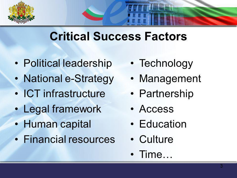 3 Political leadership National e-Strategy ICT infrastructure Legal framework Human capital Financial resources Critical Success Factors Technology Management Partnership Access Education Culture Time…