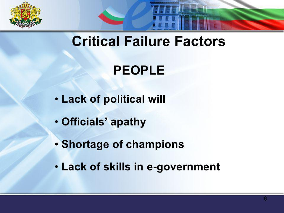 6 Critical Failure Factors PEOPLE Lack of political will Officials apathy Shortage of champions Lack of skills in e-government
