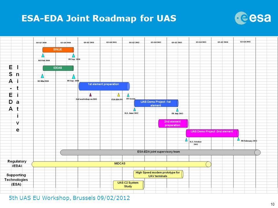 10 5th UAS EU Workshop, Brussels 09/02/2012 ESA-EDA Joint Roadmap for UAS