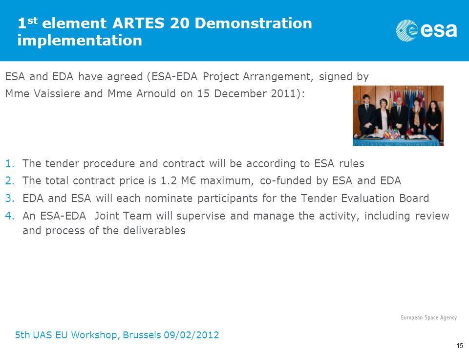 15 5th UAS EU Workshop, Brussels 09/02/2012 1 st element ARTES 20 Demonstration implementation ESA and EDA have agreed (ESA-EDA Project Arrangement, s