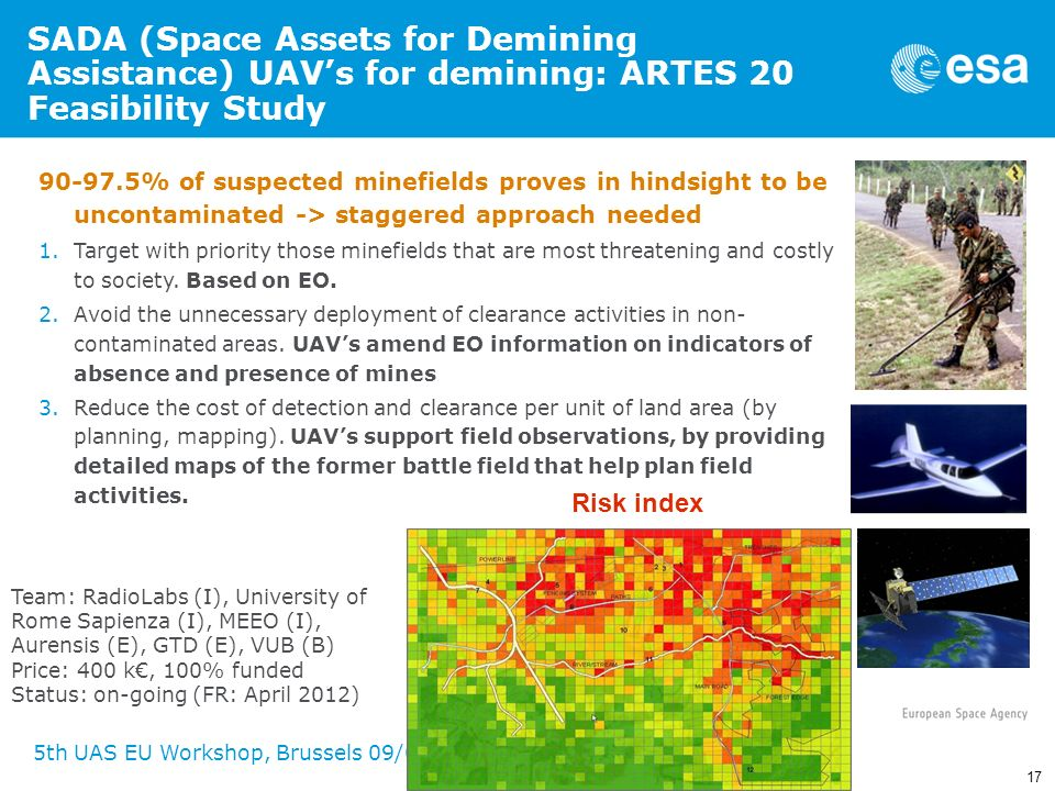 17 5th UAS EU Workshop, Brussels 09/02/2012 SADA (Space Assets for Demining Assistance) UAVs for demining: ARTES 20 Feasibility Study 90-97.5% of susp
