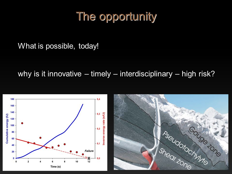 What is possible, today. why is it innovative – timely – interdisciplinary – high risk.