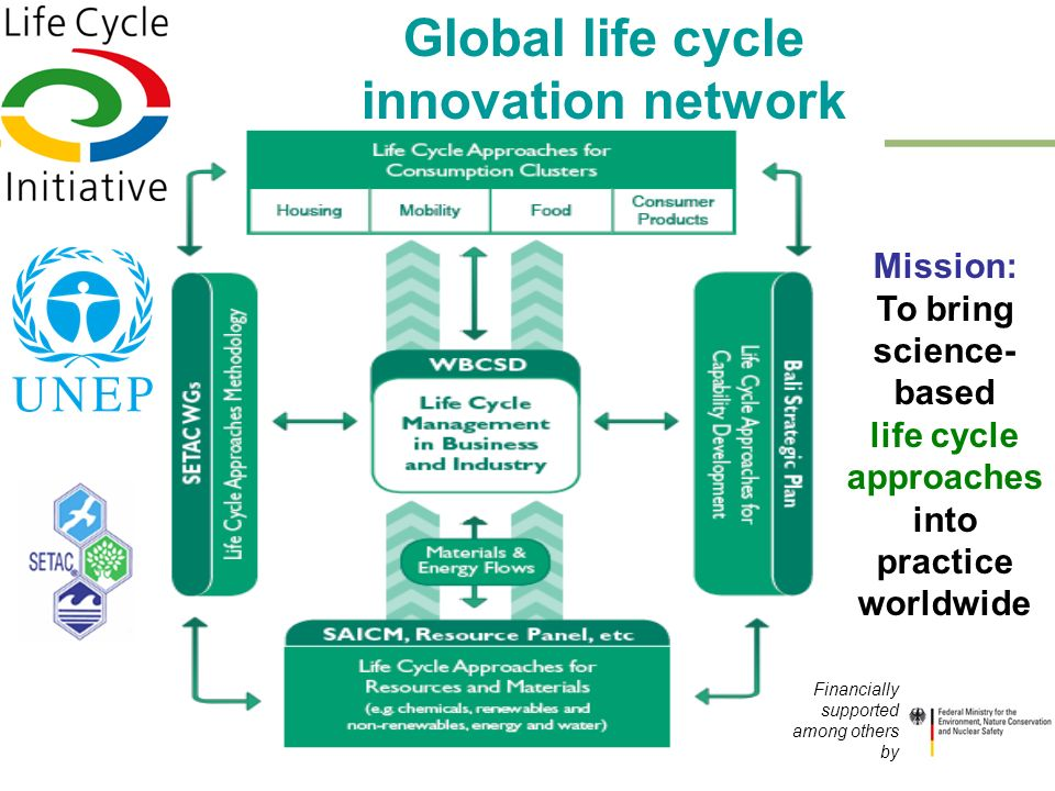 Guido Sonnemann, State of Play, UNEP DITE Global life cycle innovation network Mission: To bring science- based life cycle approaches into practice worldwide Financially supported among others by