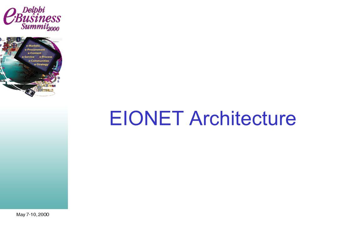 EIONET Architecture