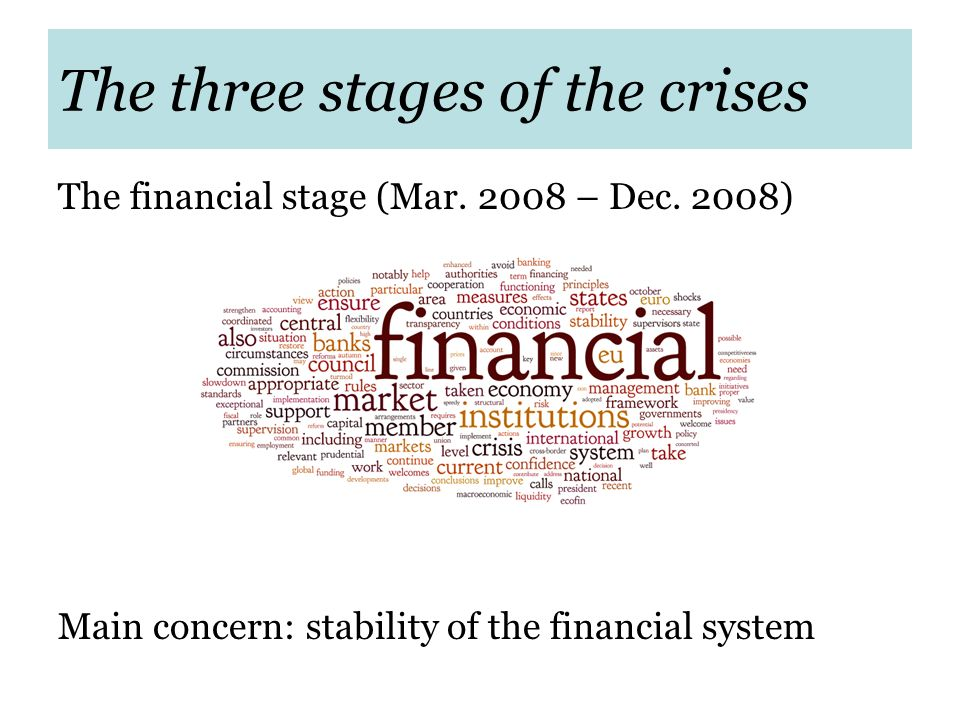 The three stages of the crises The financial stage (Mar. 2008 – Dec. 2008) Main concern: stability of the financial system