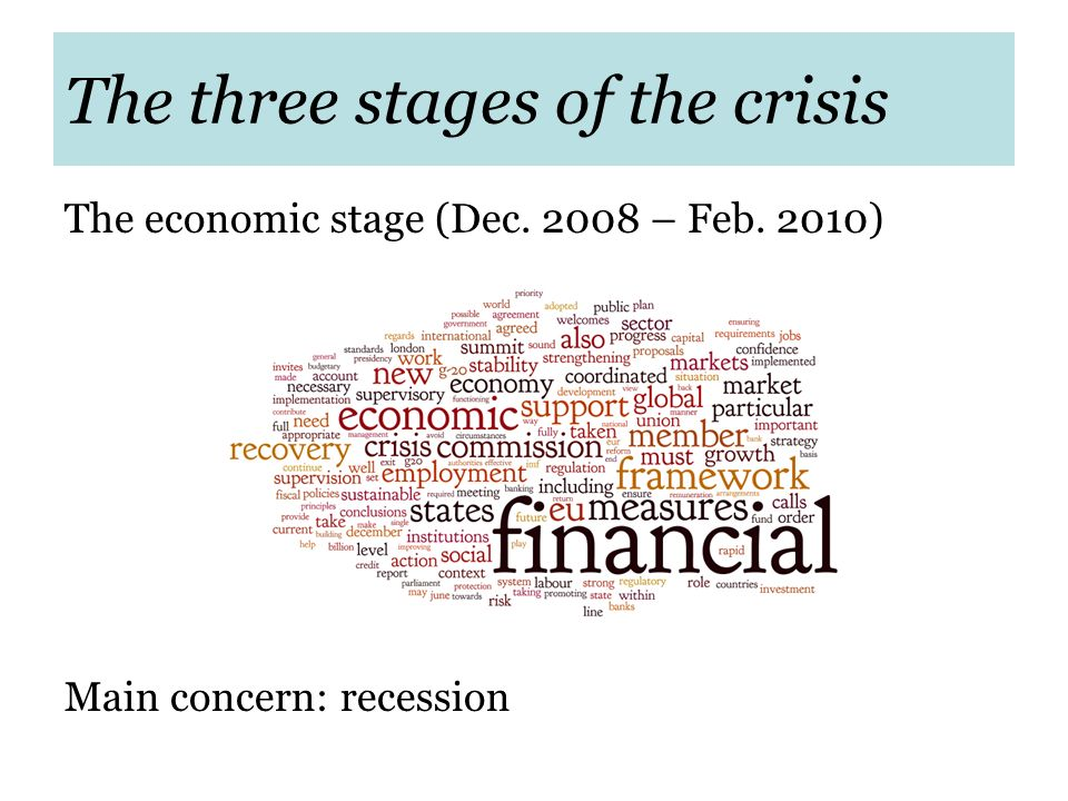 The three stages of the crisis The economic stage (Dec. 2008 – Feb. 2010) Main concern: recession